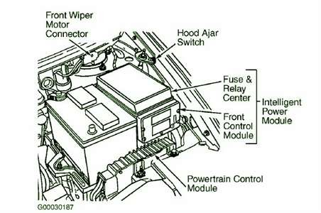 Circuit Electric For Guide: 2007 Grand Caravan Fuse Box