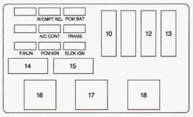 99 Monte Carlo Fuse Box Diagram