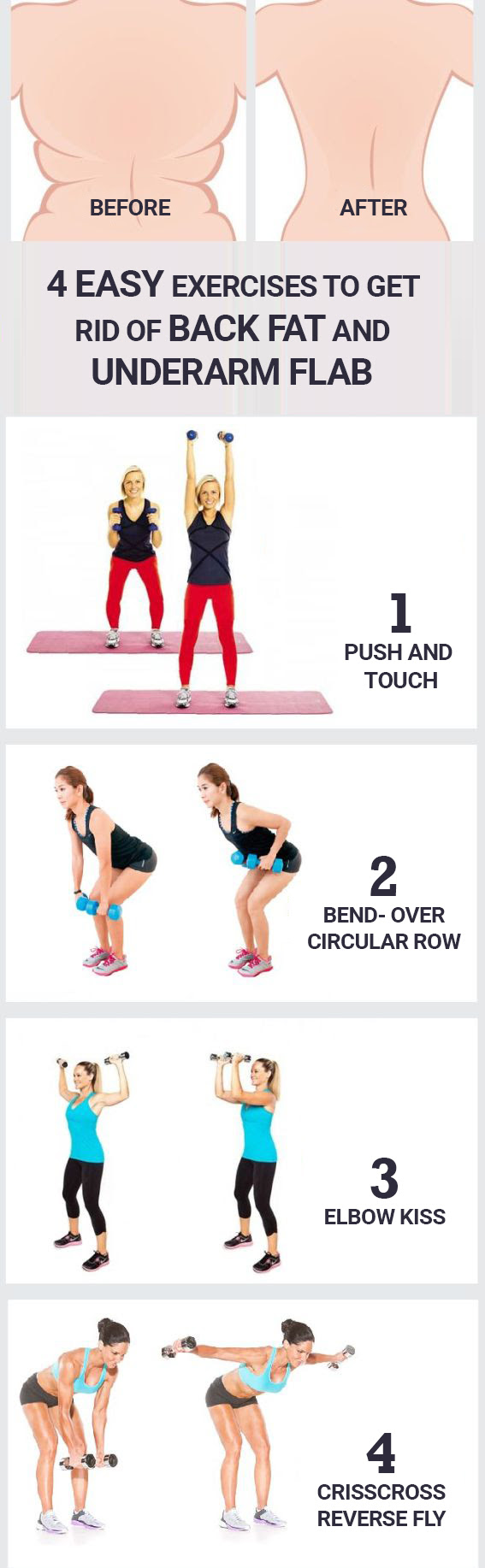 69 INFO EASY UNDERARM EXERCISES WITH VIDEO TUTORIAL ...