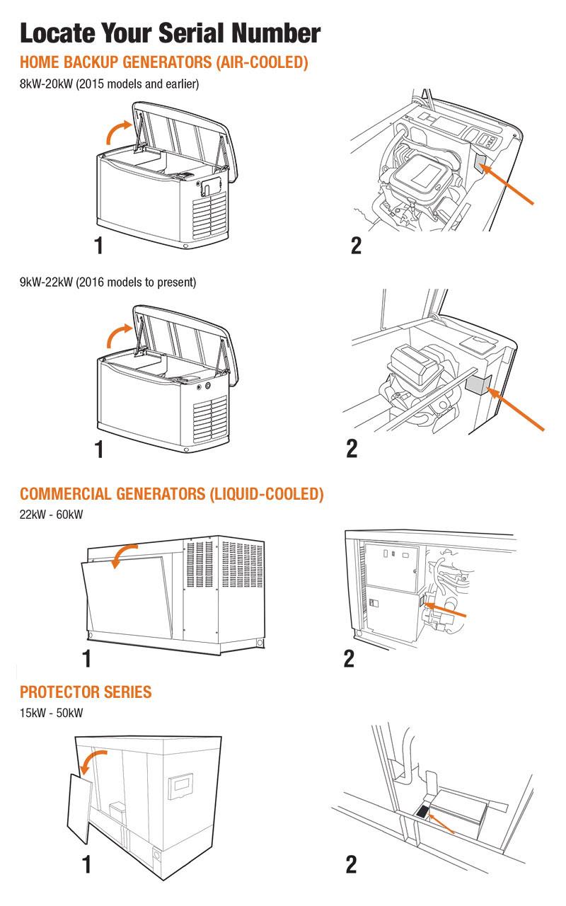 Generac Home Generators Parts