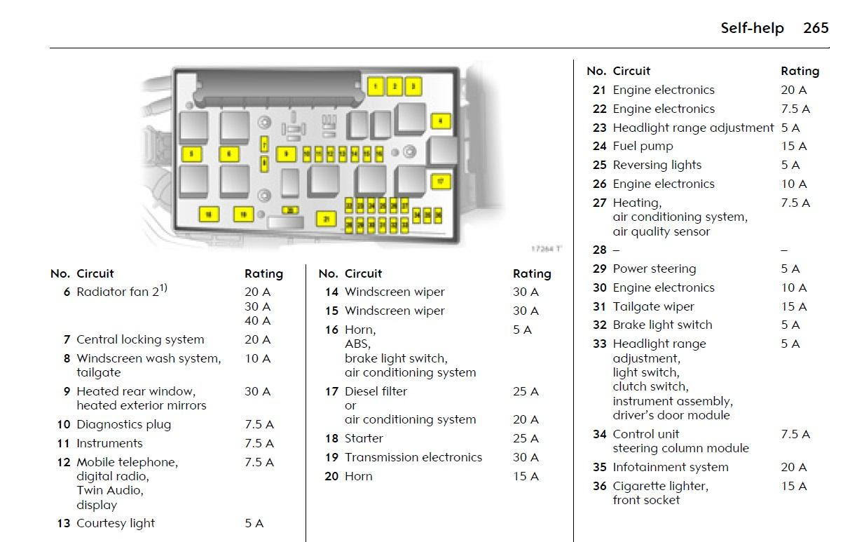 2006 Zafira Fuse Box Layout