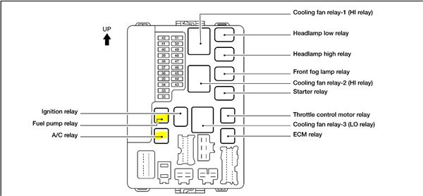 2012 Volvo S60 Fuse Box Diagram