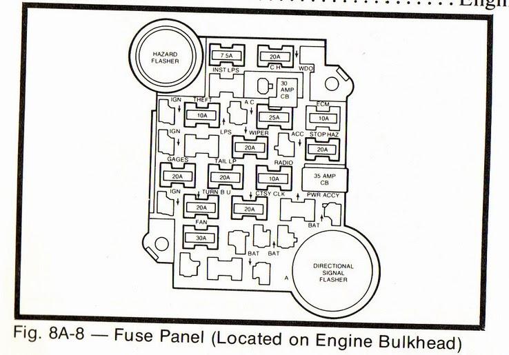 1980 Chevy Truck Fuse Box Diagram