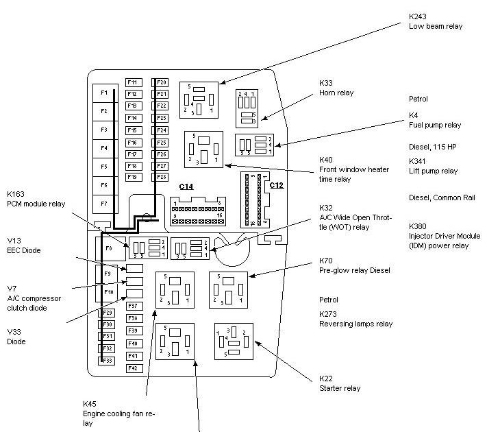 Technical Data Repair Manuals: FORD MONDEO III (2000-2007