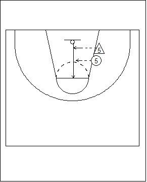 X's & O's of Basketball: Offensive Rebounding off Free