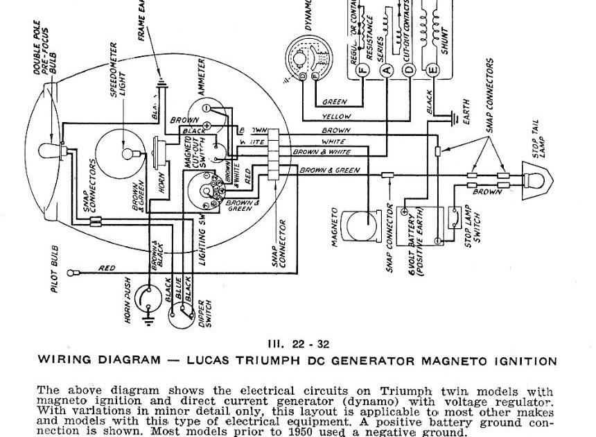 Triumph 600 Wiring Diagram