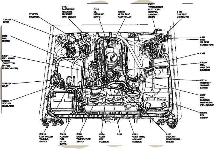 [DIAGRAM] 2000 Ford F 250 Wiring Diagram Breaks