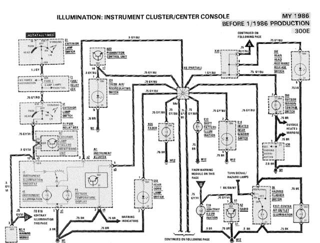 1991 Mercedes 500Sl Fuse Box Diagram / Mercede 500sl Fuse
