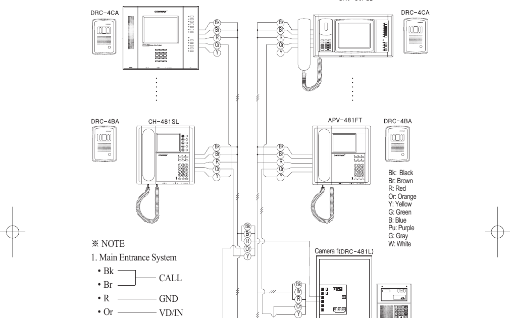 Schaltplan Videophon Commax Pdf