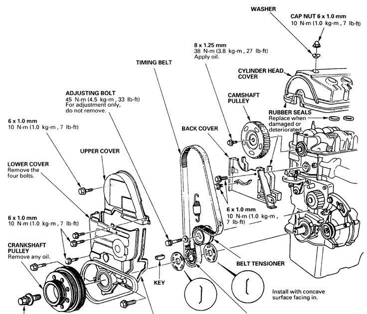 2001 Honda Crv Repair Manual Pdf ~ Download Repair Manual