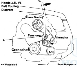 Wiring Diagram: 34 2008 Honda Pilot Serpentine Belt Diagram