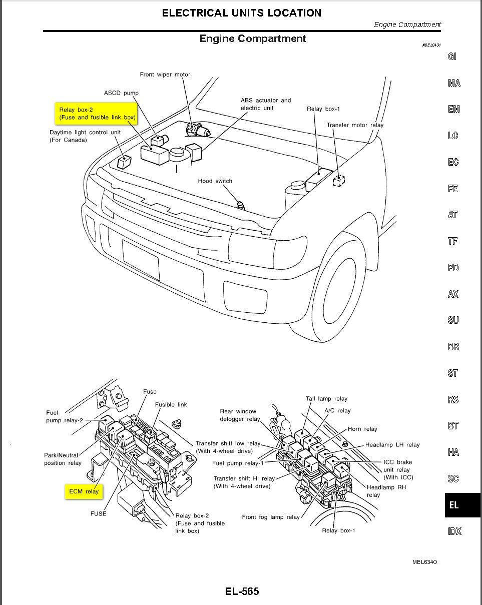 Auto Car Manual: manual