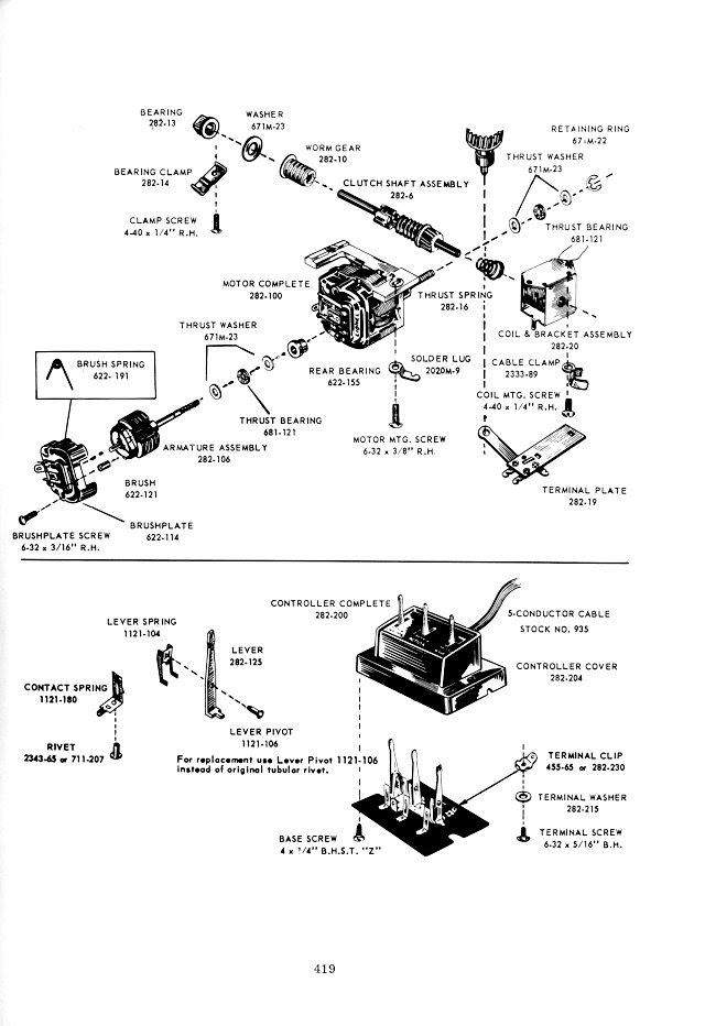 Model Train Guide: Mth train repair manual