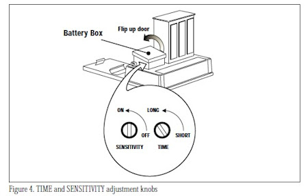 4 Pole Rocker Switch Wiring Diagram