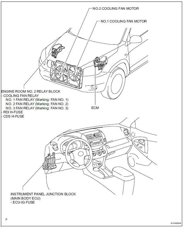 1998 Toyota Rav4 Radiator ~ Best Toyota