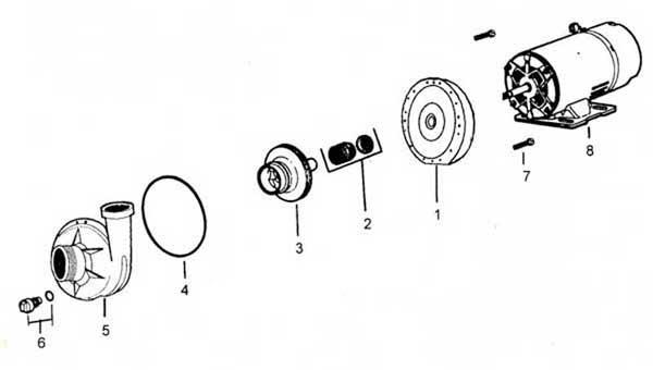 Wiring Diagram: 30 Jacuzzi Pool Pump Parts Diagram