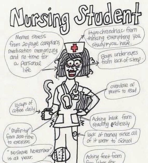 The Dizziness of Freedom: Advice for Student Nurses