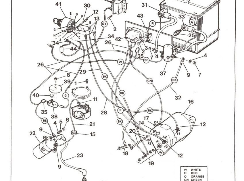 [DIAGRAM] Club Car Villager 8 Wiring Diagram FULL Version