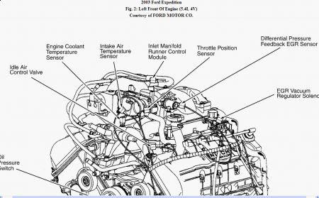 2003 Ford F 150 5 4 Engine Diagram