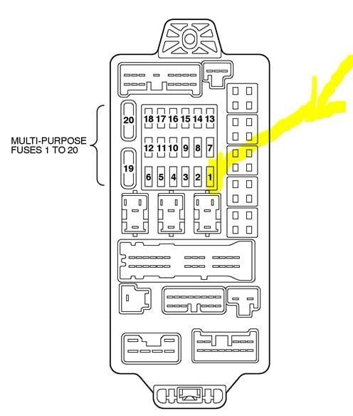 daihatsuwiringdiagram: Fuse Box Mitsubishi Galant 2003