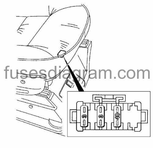 Land Rover Discovery Fuse Box Location : 85077 Fuse Box