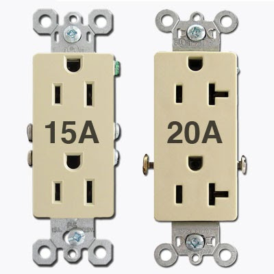 Wiring Diagram For Household Electricity The Frog Blog The Confusion About 120v Outlets