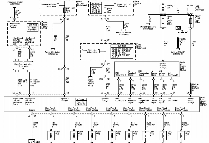 Gmc Sierra Trailer Wiring Diagram For Your Needs