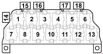 Audi A3 8v Fuse Box Diagram