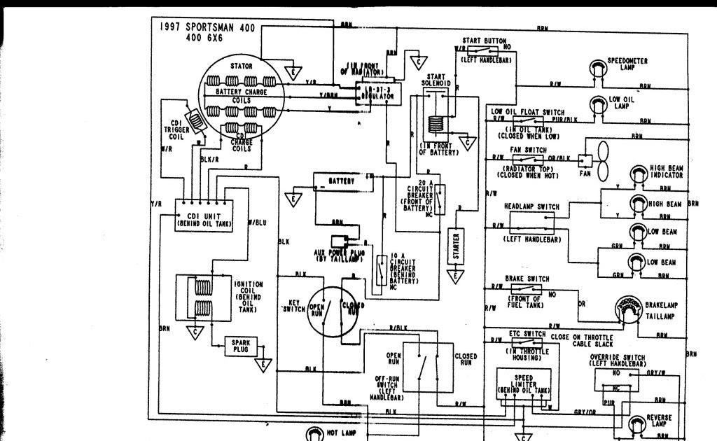 Free Repair Manual For Atv