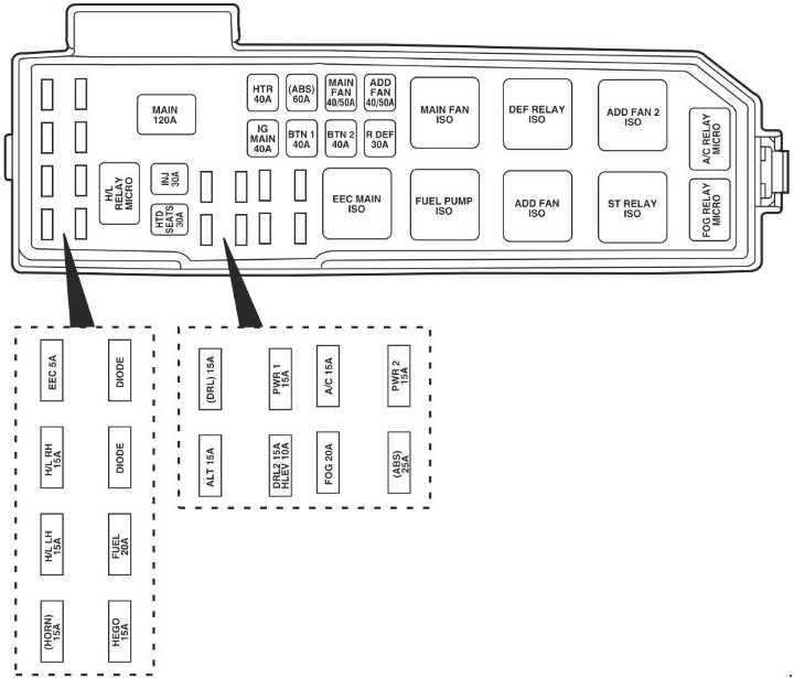 Interior 2007 Dodge Caliber Fuse Box Diagram