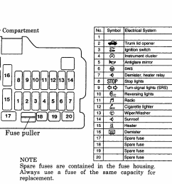 2012 outlander fuse panel diagram [ 1539 x 1203 Pixel ]