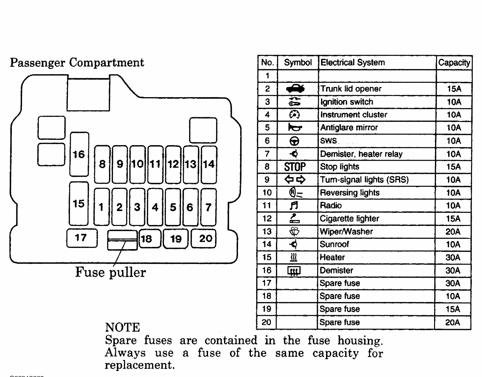 hight resolution of 2012 outlander fuse panel diagram