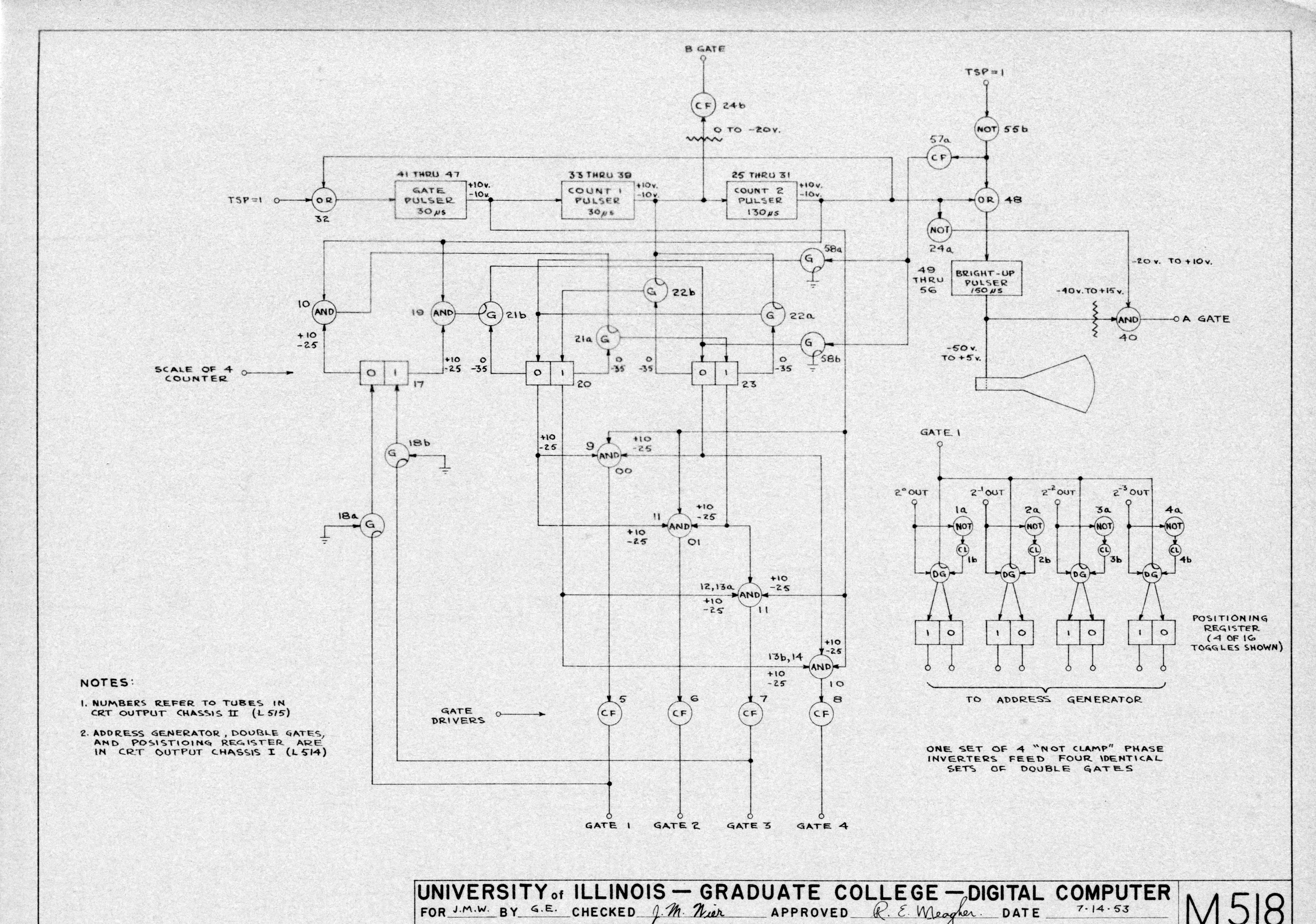 House Network Wiring Diagram
