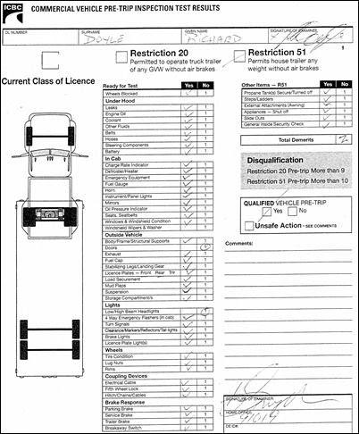 Tractor Trailer Inspection Diagram