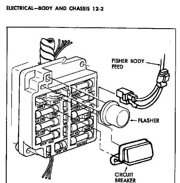 1971 Chevy Truck Fuse Box Diagram : Diagram 1987 Chevy