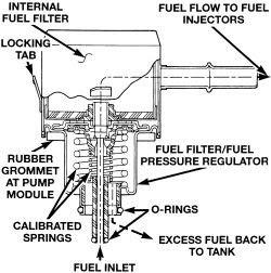 98 Dodge Intrepid Wiring Diagram