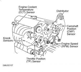 Volvo Engine Diagram