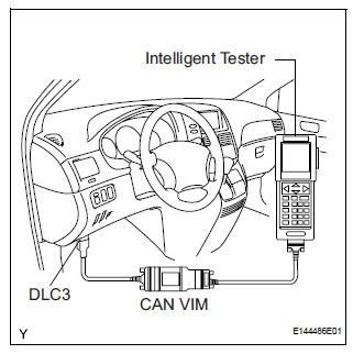 Toyota Sienna Yaw Sensor