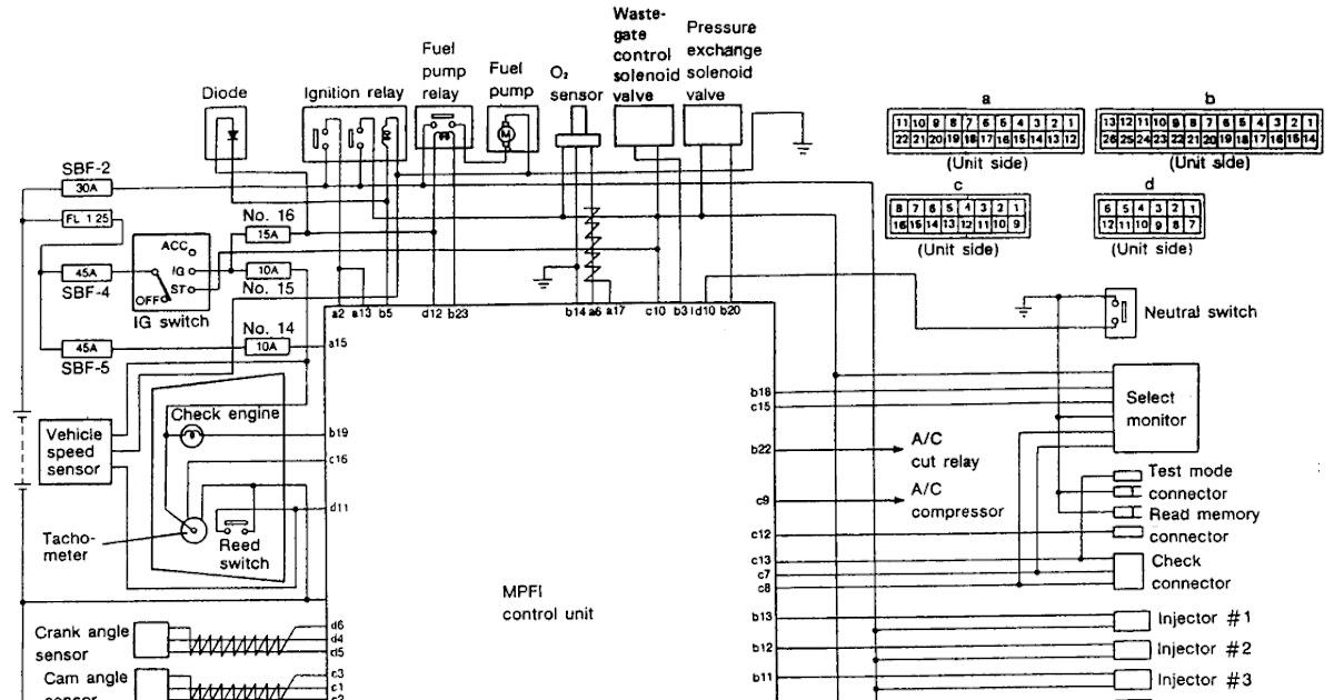 1996 Subaru Legacy Fuse Box Diagram