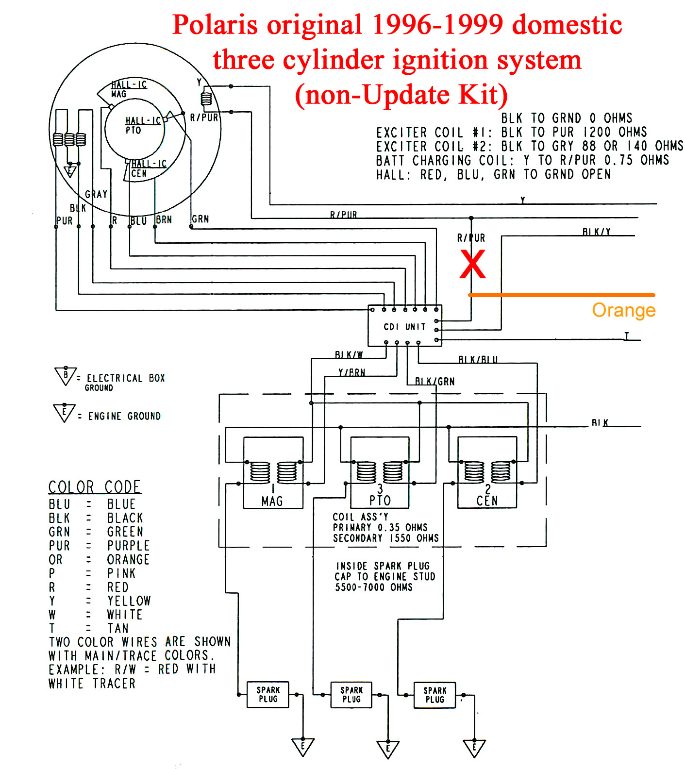 hight resolution of 1995 polaris slt 750 stator black ground wire alternative wiring wiring diagram home
