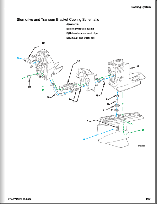 [DIAGRAM] 1988 Mercruiser 454 Engine Exploded View Diagram