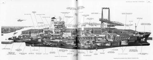 sevensixfive: Anatomy of a Container Ship