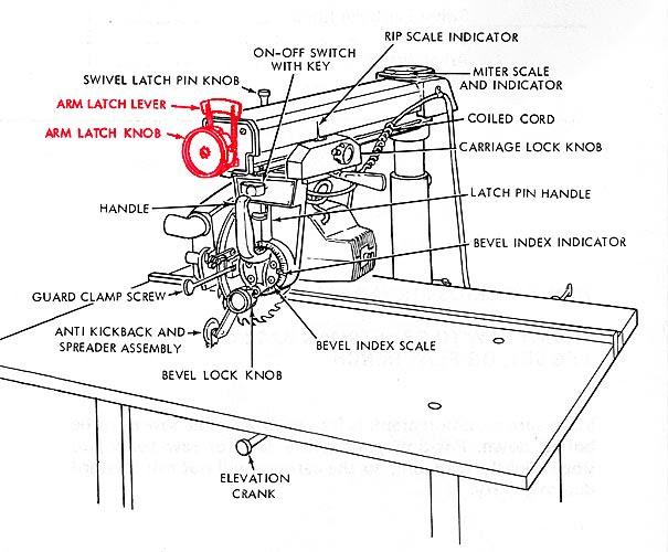 Wiring Diagram For Sears Craftsman Radial Arm Saw