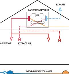 york furnace wiring diagram on older coleman heat pump wiring diagram  [ 3137 x 1932 Pixel ]