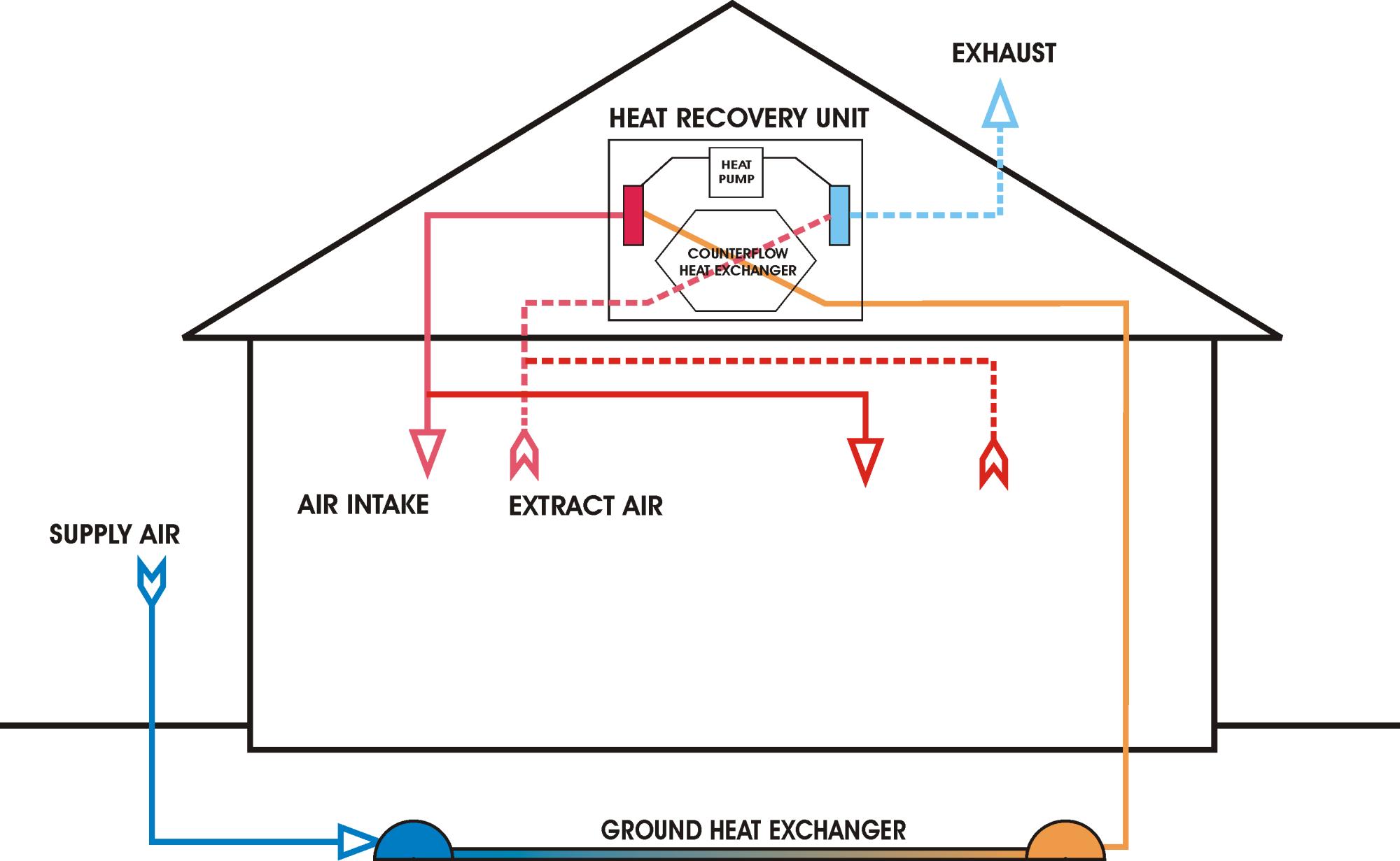 hight resolution of york furnace wiring diagram on older coleman heat pump wiring diagram