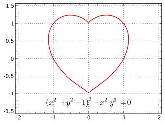 子供向けぬりえ: 無料ダウンロードX2y X2321 Graph