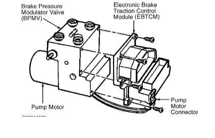 Audi area: Audi A4 (B5). ABS Controller/Pump Repair