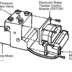 Brake Light Wiring Diagram S10 Lifan 150 Cdi Audi Area: A4 (b5). Abs Controller/pump Repair