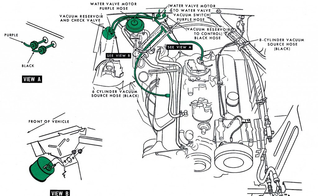 [DIAGRAM] Wiring Diagram For Fuse 8 94 Gt Vert Wiring