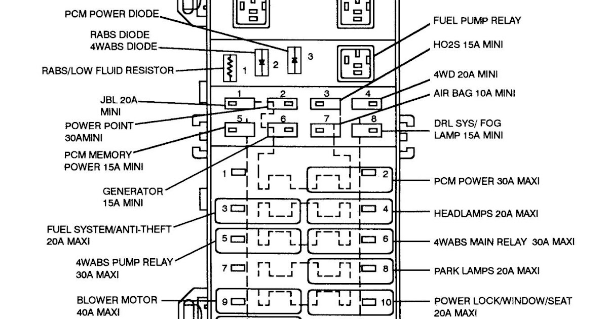 1997 Ford Ranger Alternator Fuse Location